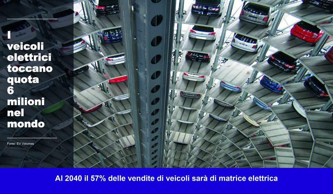 """Filiera """"e-mobility"""" un'occasione di rilancio e riconversione per le imprese italiane"""