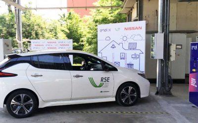 RSE: previsioni per il futuro e fake news sulle auto elettriche