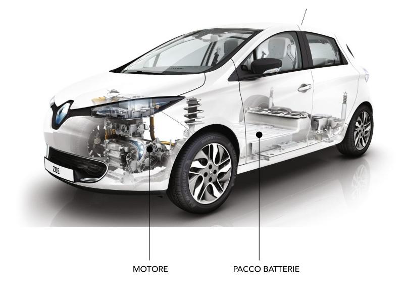 auto elettrica interno