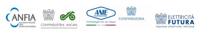 Etichettatura delle prese di ricarica elettrica: in vigore dal 20 marzo 2021 sui nuovi veicoli elettrici e ibridi plug-in e sulle colonnine di ricarica in tutta l'Unione Europea